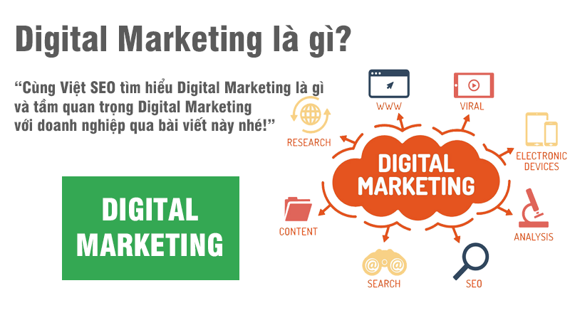 Digital Marketing là gì và tầm quan trọng Digital Marketing?