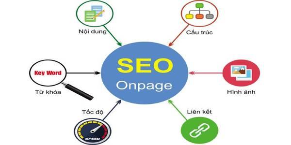 Onpage SEO là gì và đầu việc Onpage Site người mới bắt đầu?